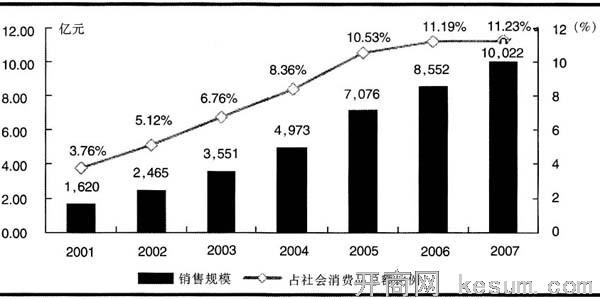人口增长_人口增长动力