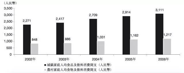 2年不到 这位台湾首富的公司千亿财富蒸发