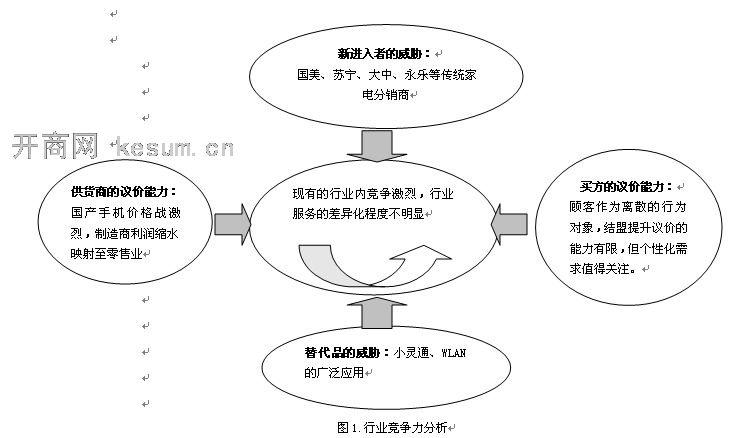 移动终端公司经营模式 软件服务行业细分领域优势性�企业资料整理(V1-1801)