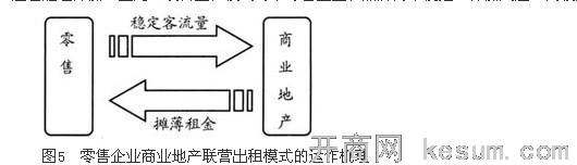 电路 电路图 电子 原理图 530_152