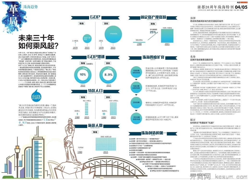 2016中国三大产业gdp结构